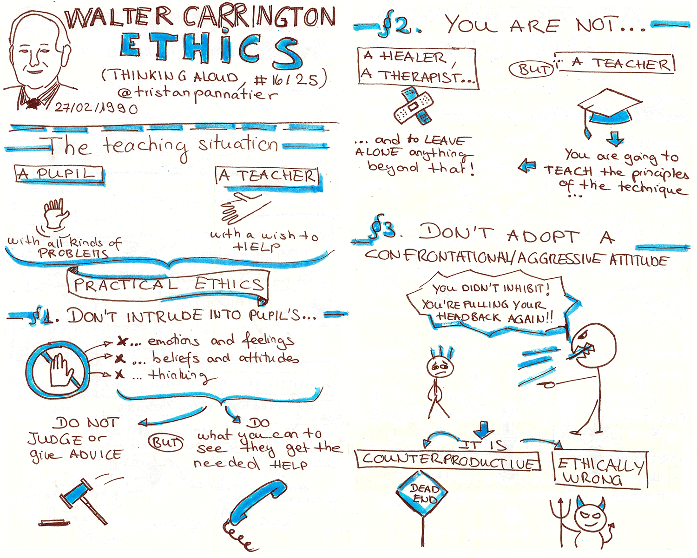 Walter Carrington Thinking aloud Ethics Sketchnote