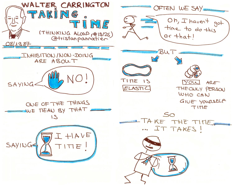 Walter Carrington Thinking aloud Taking time Sketchnote