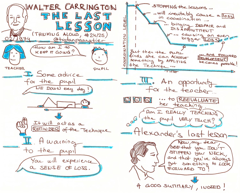 Walter Carrington Thinking aloud The last lesson Sktechnote